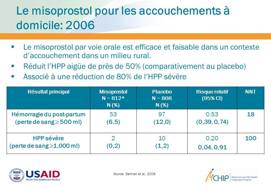 Le misoprostol pour les accouchements à domicile: 2006 Résultat principalMisoprostol N = 812* N (%) Placebo N = 808 N (%) Risque relatif (95% CI) NNT