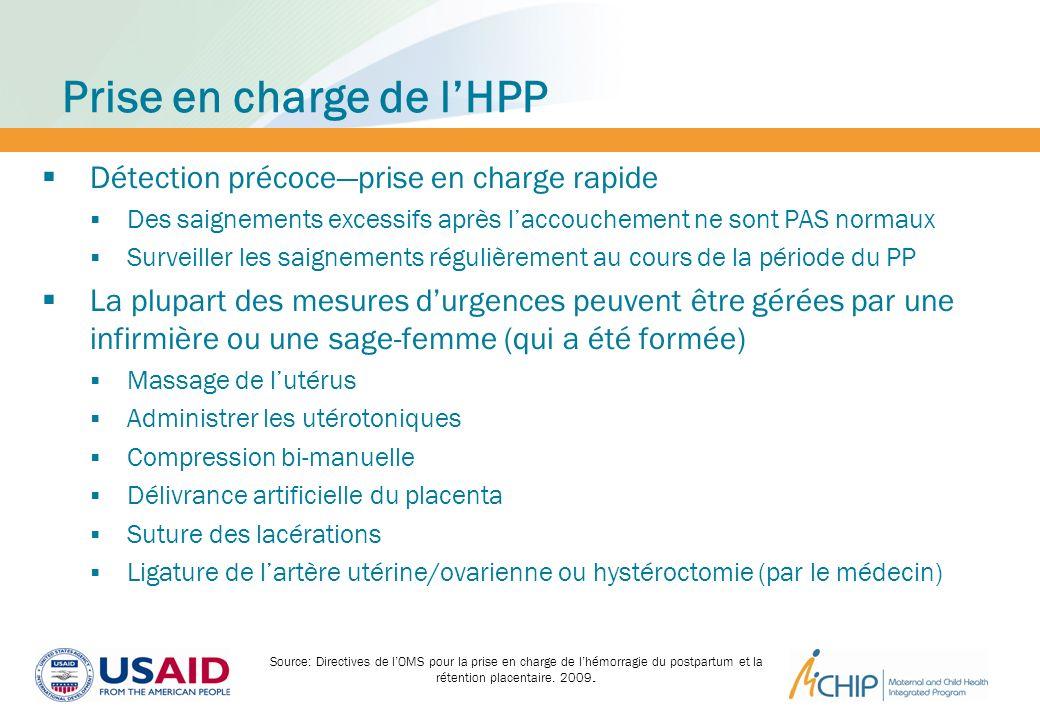 Prise en charge de lHPP Détection précoceprise en charge rapide Des saignements excessifs après laccouchement ne sont PAS normaux Surveiller les saign