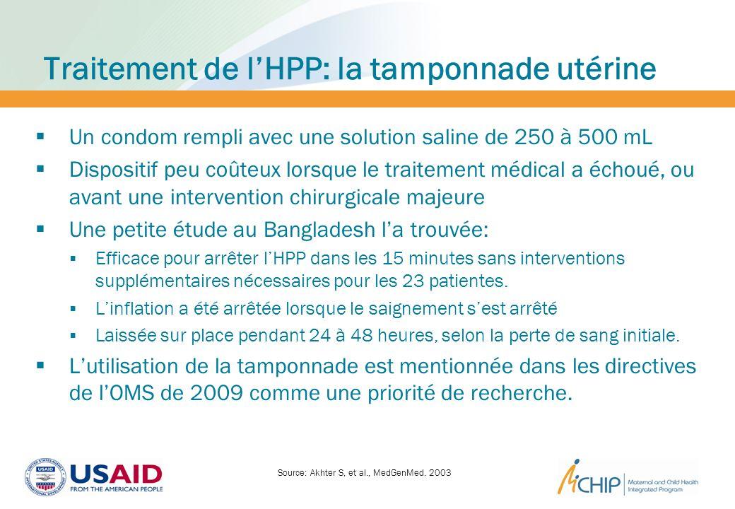 Traitement de lHPP: la tamponnade utérine Un condom rempli avec une solution saline de 250 à 500 mL Dispositif peu coûteux lorsque le traitement médic