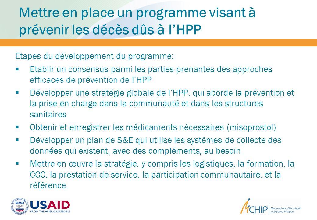 Mettre en place un programme visant à prévenir les décès dûs à lHPP Etapes du développement du programme: Etablir un consensus parmi les parties prena