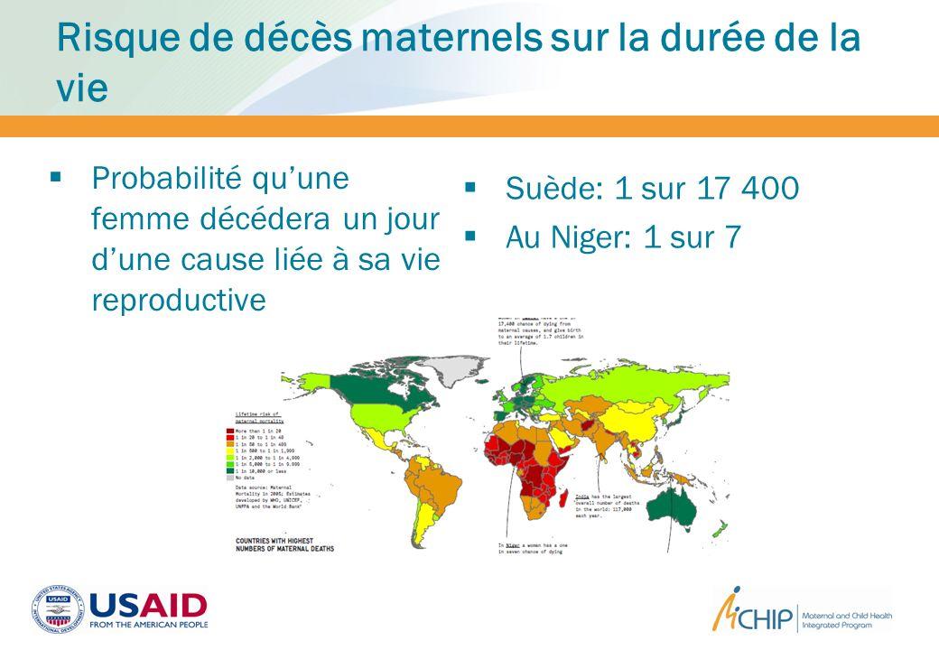 Dans quelles régions du monde la maternité est la moins sûre.