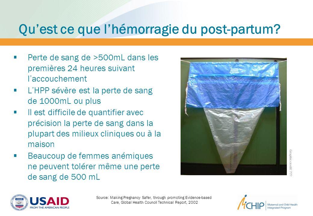 Prise en charge de lHPP: une approche globale Prise en charge globale de lHPP Soins obstétricaux d urgence de base (SONUB) (1) Administrer des antibiotiques par voie parentérale (2) Administrer des médicaments utérotoniques (3) Administrer des anticonvulsivants par voie parentérale (4) Délivrance artificielle du placenta (5) Extraction des fragments placentaires 6) Procéder à laccouchement vaginal assisté par voie basse (7) Procéder à la réanimation néonatale de base Soins obstétricaux d urgence complets (SONUC), SONUB ET (1) Intervention chirurgicale (2) Transfusion sanguine Source: WHO handbook: Monitoring emergency obstetric care 2009