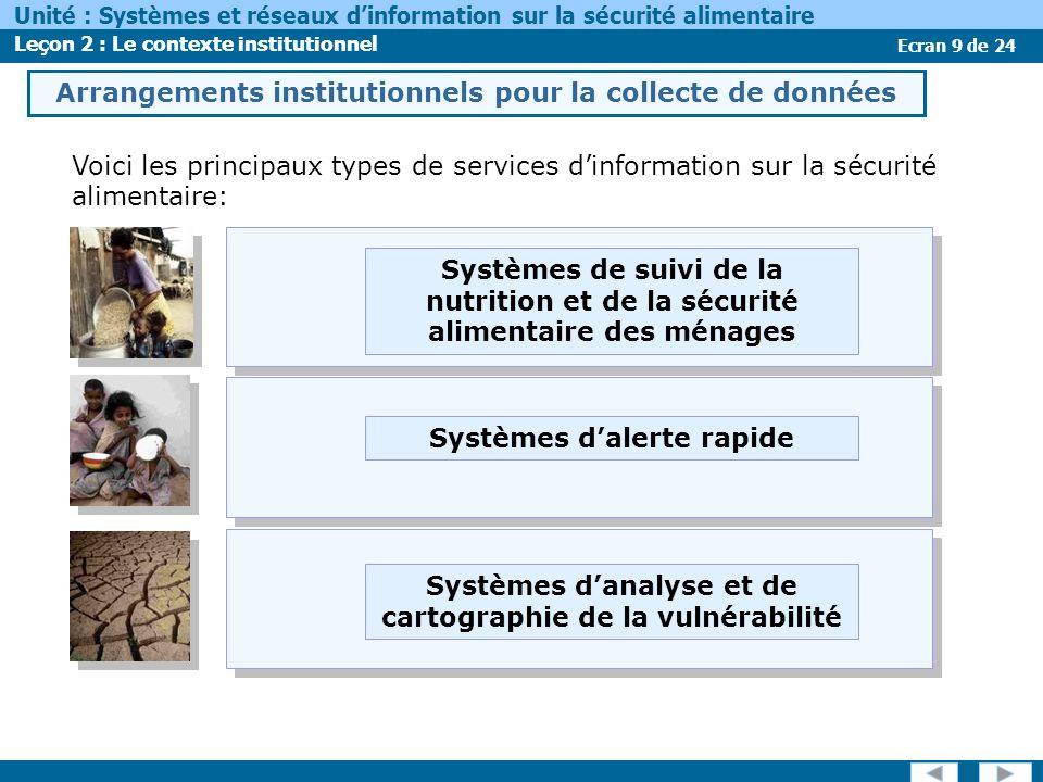 Ecran 10 de 24 Unité : Systèmes et réseaux dinformation sur la sécurité alimentaire Leçon 2 : Le contexte institutionnel Limportance dintégrer les données sur la sécurité alimentaire Linsécurité alimentaire est un phénomène complexe qui provient dun certain nombre de causes possibles.