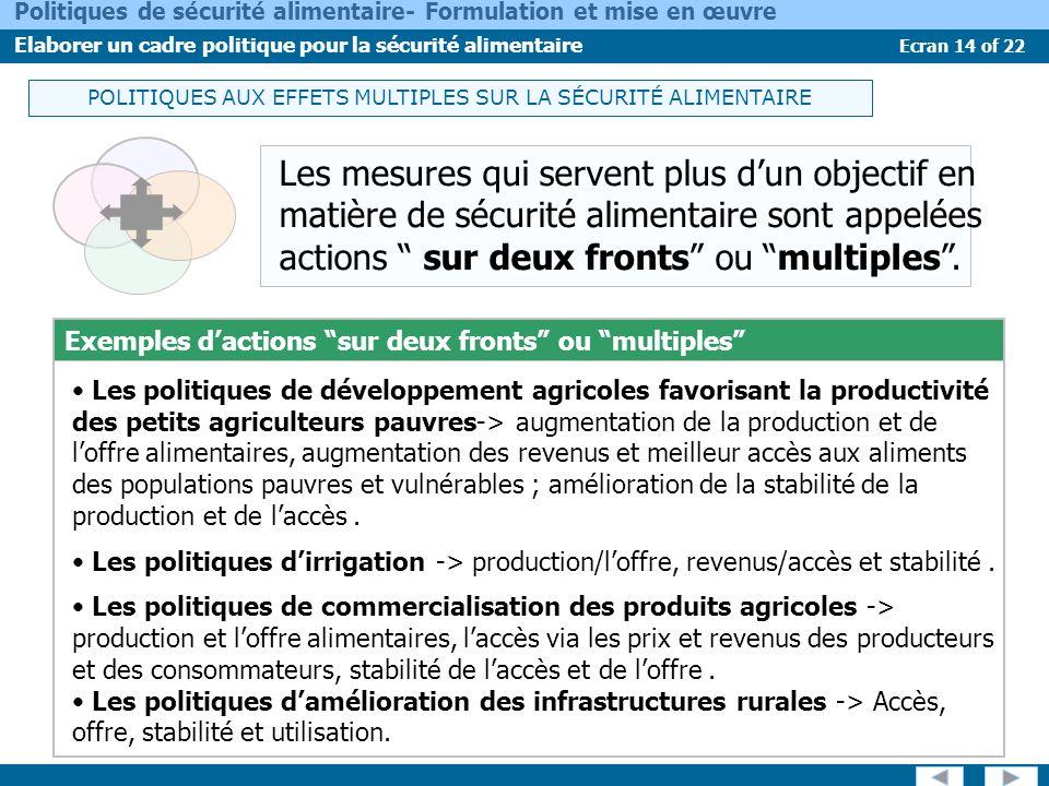 Ecran 14 of 22 Politiques de sécurité alimentaire- Formulation et mise en œuvre Elaborer un cadre politique pour la sécurité alimentaire Exemples dact