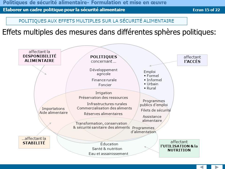 Ecran 15 of 22 Politiques de sécurité alimentaire- Formulation et mise en œuvre Elaborer un cadre politique pour la sécurité alimentaire Effets multip