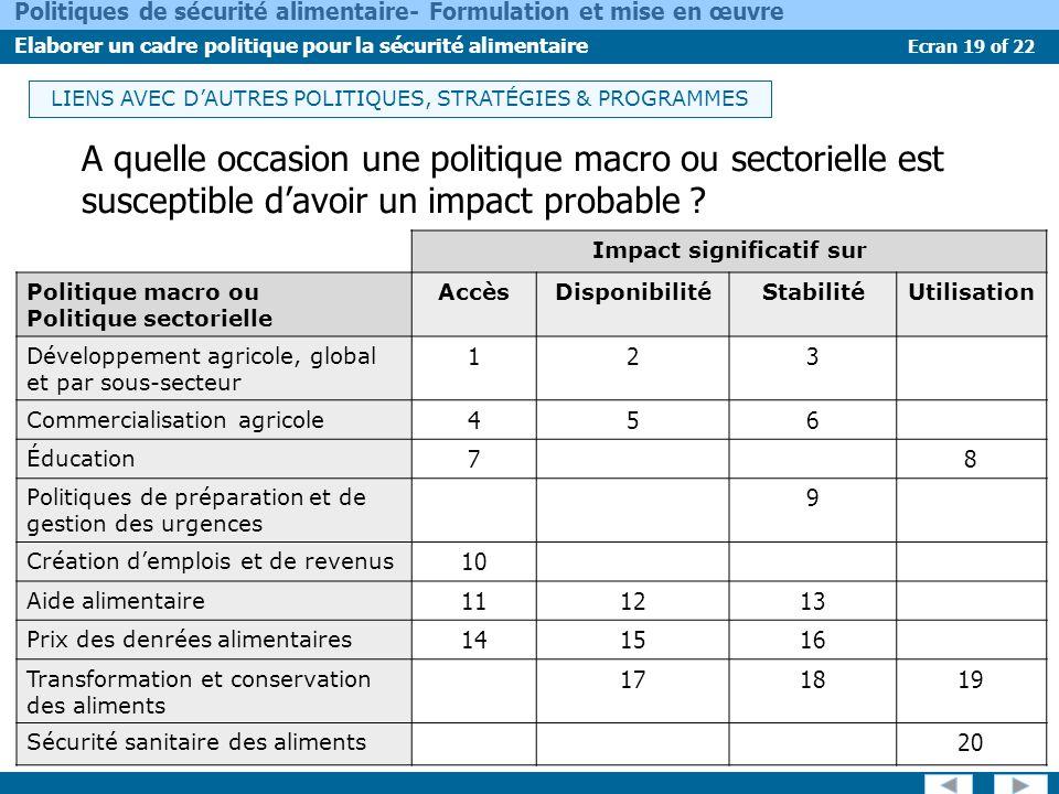 Ecran 19 of 22 Politiques de sécurité alimentaire- Formulation et mise en œuvre Elaborer un cadre politique pour la sécurité alimentaire LINKAGS TO OT