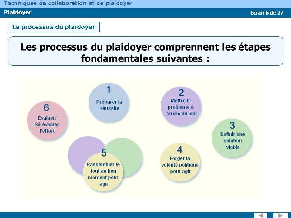 Ecran 6 de 27 Techniques de collaboration et de plaidoyer Plaidoyer Le processus du plaidoyer Les processus du plaidoyer comprennent les étapes fondam