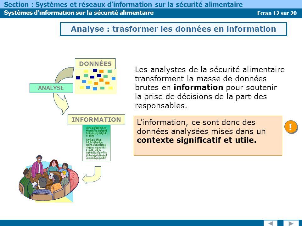 Ecran 12 sur 20 Section : Systèmes et réseaux dinformation sur la sécurité alimentaire Systèmes dinformation sur la sécurité alimentaire Les analystes de la sécurité alimentaire transforment la masse de données brutes en information pour soutenir la prise de décisions de la part des responsables.