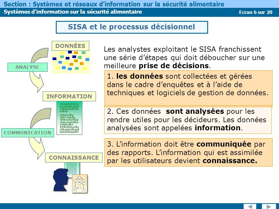 Ecran 6 sur 20 Section : Systèmes et réseaux dinformation sur la sécurité alimentaire Systèmes dinformation sur la sécurité alimentaire Les analystes exploitant le SISA franchissent une série détapes qui doit déboucher sur une meilleure prise de décisions.