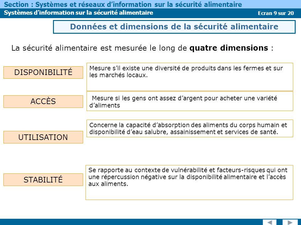 Ecran 9 sur 20 Section : Systèmes et réseaux dinformation sur la sécurité alimentaire Systèmes dinformation sur la sécurité alimentaire La sécurité al
