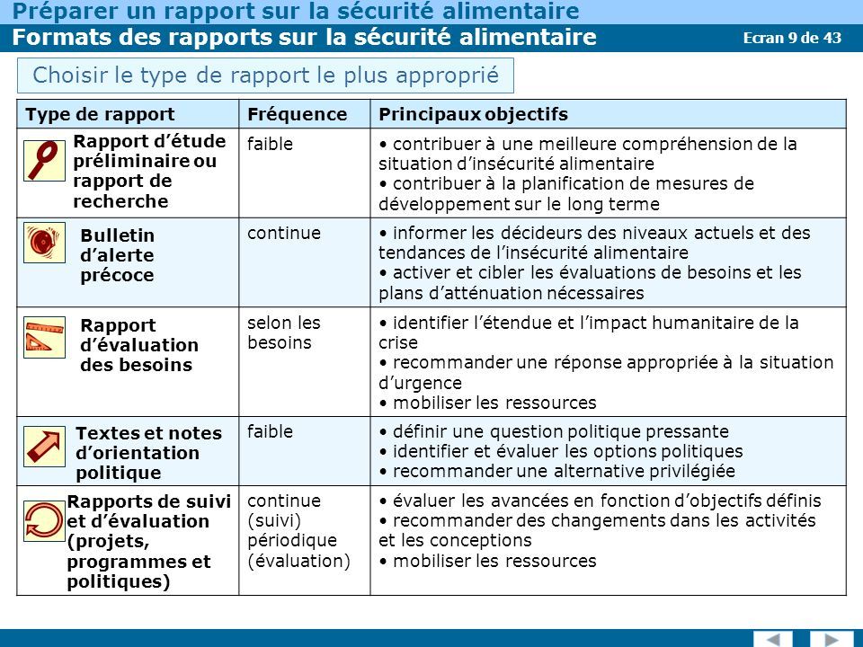 Ecran 40 de 43 Préparer un rapport sur la sécurité alimentaire Formats des rapports sur la sécurité alimentaire Conférer annexe UN MDG Report 2005.pdf, and 6563-Nepal_MDG_Progress_Report_2005.pdf to read examples of this type of report.