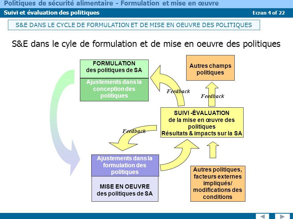 Ecran 4 of 22 Politiques de sécurité alimentaire - Formulation et mise en œuvre Suivi et évaluation des politiques S&E DANS LE CYCLE DE FORMULATION ET DE MISE EN OEUVRE DES POLITIQUES S&E dans le cyle de formulation et de mise en oeuvre des politiques FORMULATION des politiques de SA MISE EN OEUVRE des politiques de SA SUIVI -ÉVALUATION de la mise en œuvre des politiques Résultats & impacts sur la SA Ajustements dans la conception des politiques Ajustements dans la formulation des politiques Feedback Autres champs politiques Autres politiques, facteurs externes impliqués/ modifications des conditions Feedback