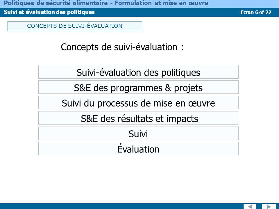 Ecran 6 of 22 Politiques de sécurité alimentaire - Formulation et mise en œuvre Suivi et évaluation des politiques CONCEPTS DE SUIVI-ÉVALUATION Concepts de suivi-évaluation : Suivi-évaluation des politiques S&E des programmes & projets Suivi du processus de mise en œuvre S&E des résultats et impacts Suivi Évaluation