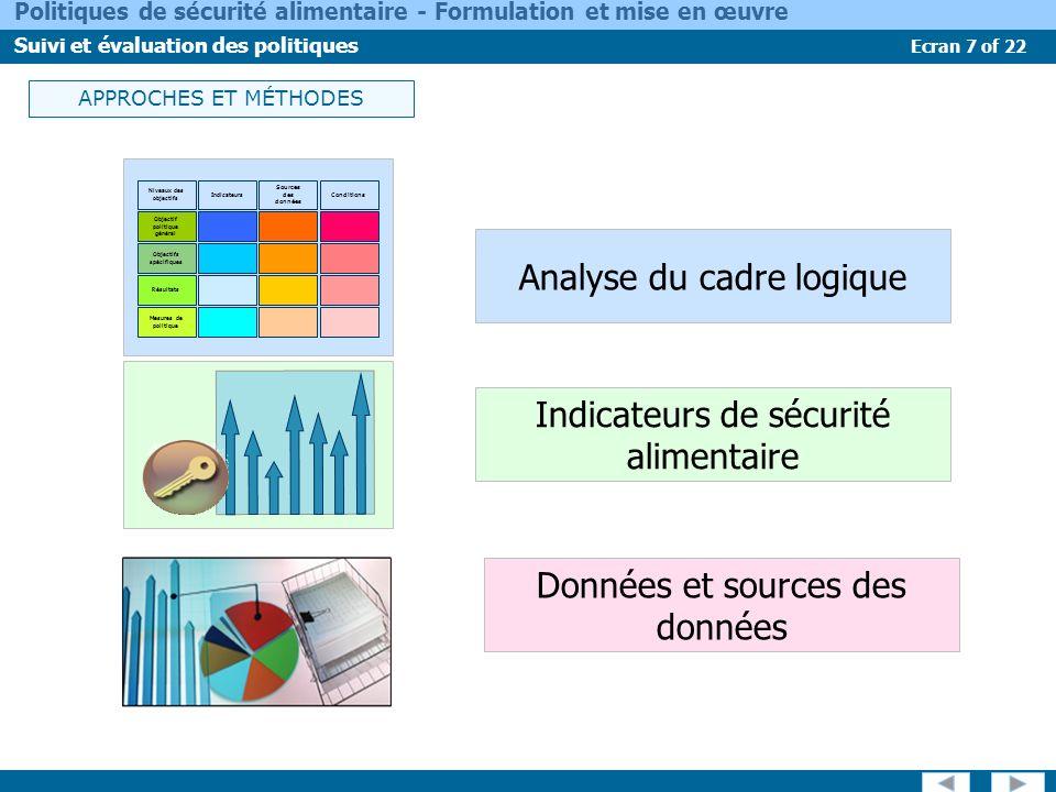Ecran 7 of 22 Politiques de sécurité alimentaire - Formulation et mise en œuvre Suivi et évaluation des politiques APPROCHES ET MÉTHODES Analyse du ca