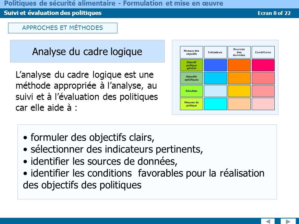 Ecran 8 of 22 Politiques de sécurité alimentaire - Formulation et mise en œuvre Suivi et évaluation des politiques Lanalyse du cadre logique est une m
