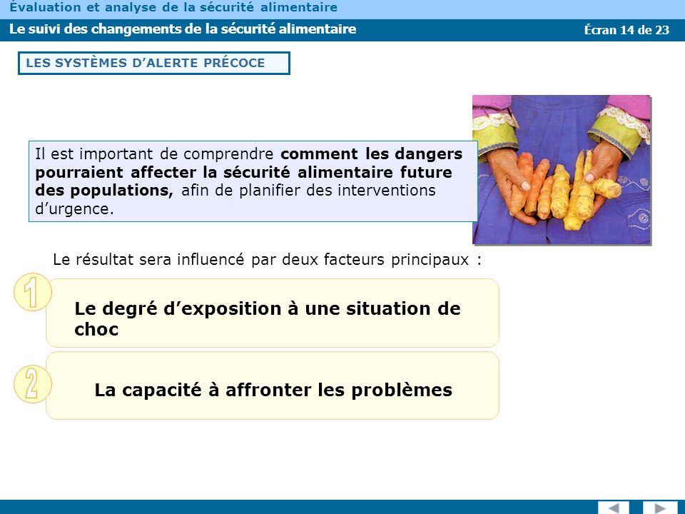 Écran 14 de 23 Évaluation et analyse de la sécurité alimentaire Le suivi des changements de la sécurité alimentaire LES SYSTÈMES DALERTE PRÉCOCE Le ré
