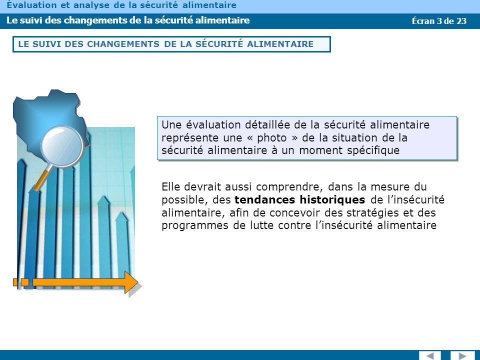 Écran 3 de 23 Évaluation et analyse de la sécurité alimentaire Le suivi des changements de la sécurité alimentaire LE SUIVI DES CHANGEMENTS DE LA SÉCU