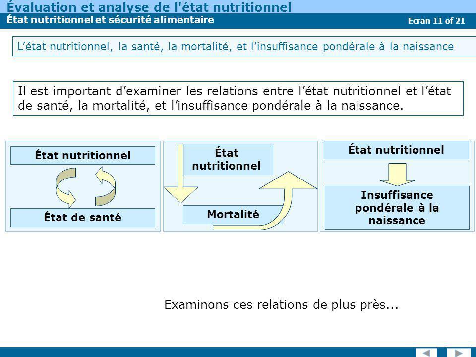 Évaluation et analyse de l'état nutritionnel État nutritionnel et sécurité alimentaire Ecran 11 of 21 Létat nutritionnel, la santé, la mortalité, et l