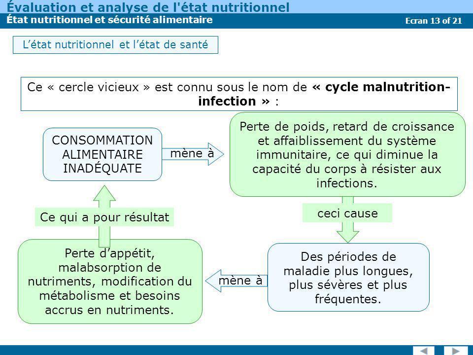 Évaluation et analyse de l'état nutritionnel État nutritionnel et sécurité alimentaire Ecran 13 of 21 Létat nutritionnel et létat de santé CONSOMMATIO