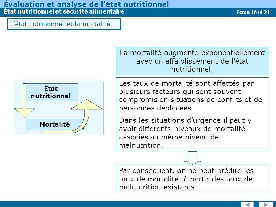 Évaluation et analyse de l'état nutritionnel État nutritionnel et sécurité alimentaire Ecran 16 of 21 Les taux de mortalité sont affectés par plusieur