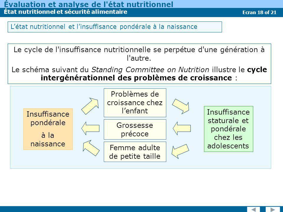 Évaluation et analyse de l'état nutritionnel État nutritionnel et sécurité alimentaire Ecran 18 of 21 Le cycle de l'insuffisance nutritionnelle se per