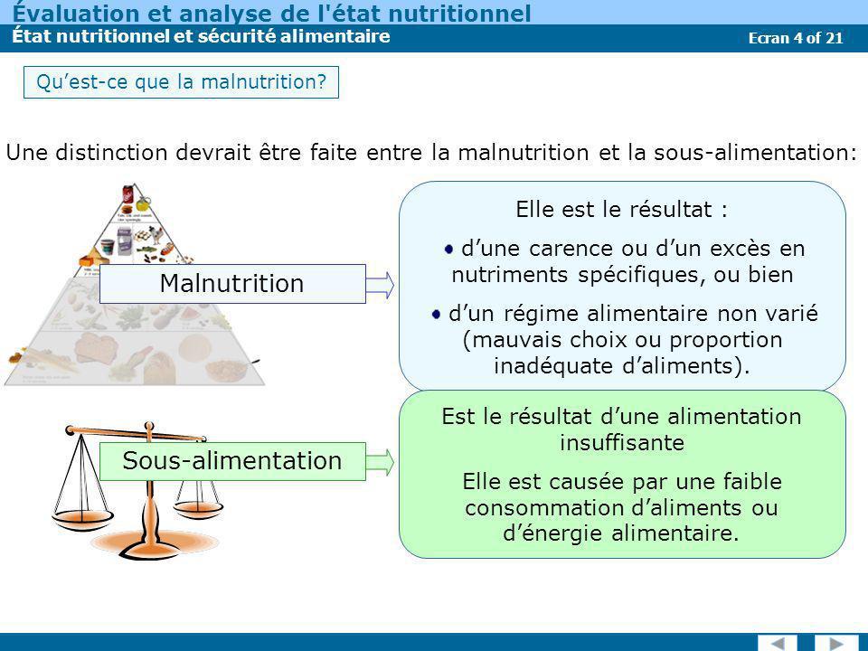 Évaluation et analyse de l état nutritionnel État nutritionnel et sécurité alimentaire Ecran 5 of 21 Dans plusieurs pays en développement la sous- et la sur- alimentation sont présents simultanément parmi les différents groupes de populations.