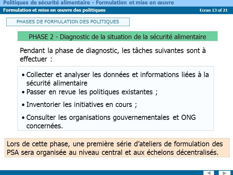 Ecran 13 of 21 Politiques de sécurité alimentaire - Formulation et mise en œuvre Formulation et mise en œuvre des politiques PHASE 2 - Diagnostic de l