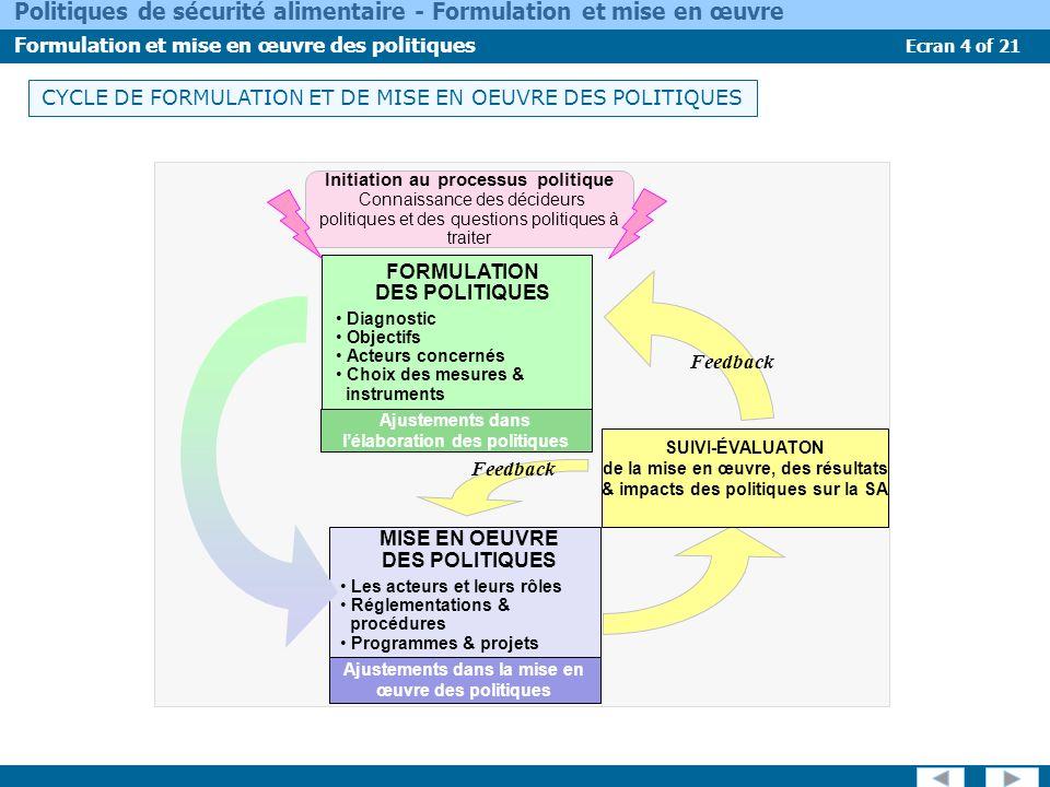 Ecran 4 of 21 Politiques de sécurité alimentaire - Formulation et mise en œuvre Formulation et mise en œuvre des politiques CYCLE DE FORMULATION ET DE