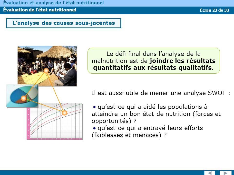 Écran 22 de 33 Évaluation et analyse de létat nutritionnel Évaluation de létat nutritionnel Il est aussi utile de mener une analyse SWOT : quest-ce qu