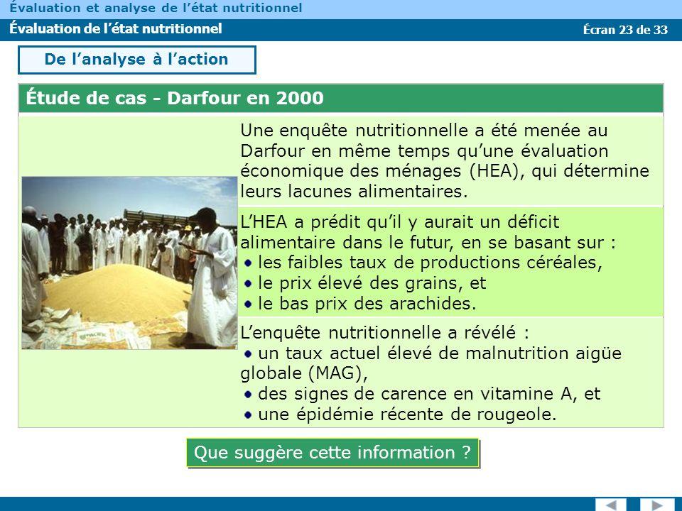 Écran 23 de 33 Évaluation et analyse de létat nutritionnel Évaluation de létat nutritionnel Étude de cas - Darfour en 2000 Une enquête nutritionnelle