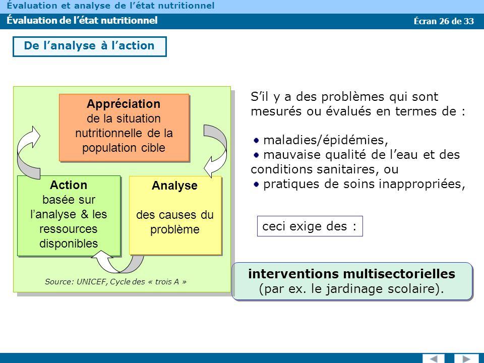 Écran 26 de 33 Évaluation et analyse de létat nutritionnel Évaluation de létat nutritionnel Sil y a des problèmes qui sont mesurés ou évalués en terme