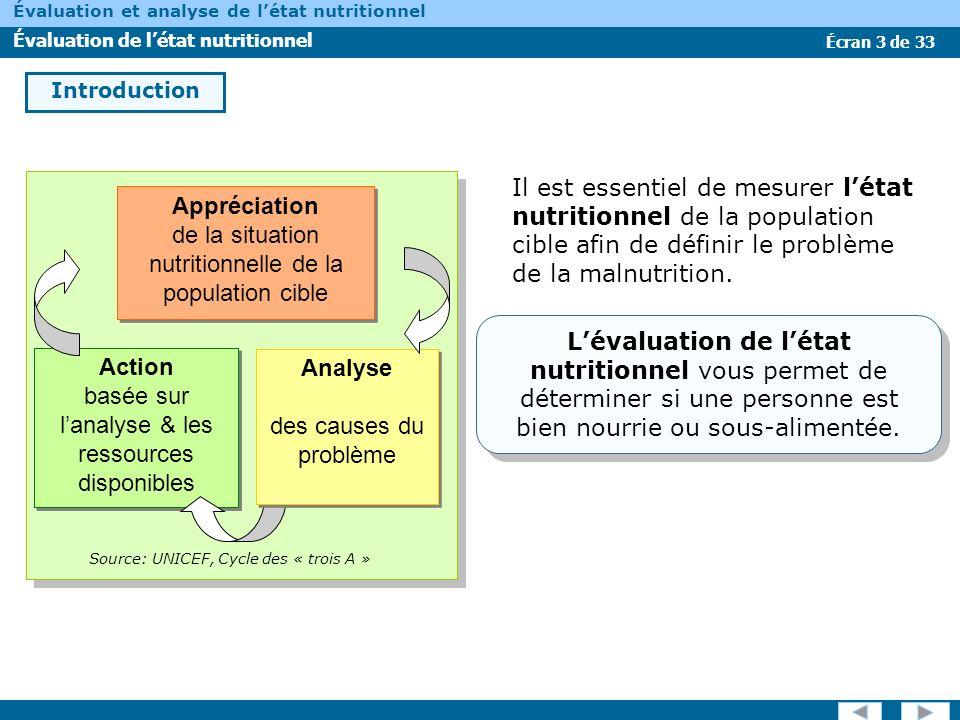 Écran 3 de 33 Évaluation et analyse de létat nutritionnel Évaluation de létat nutritionnel Il est essentiel de mesurer létat nutritionnel de la popula