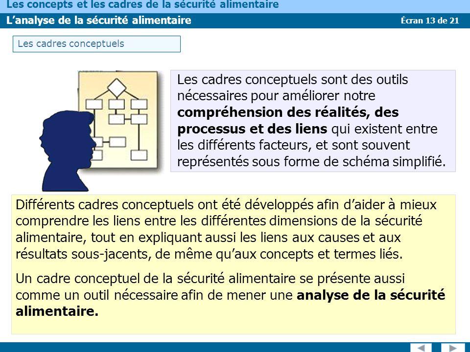 Écran 13 de 21 Les concepts et les cadres de la sécurité alimentaire Lanalyse de la sécurité alimentaire Les cadres conceptuels sont des outils nécess