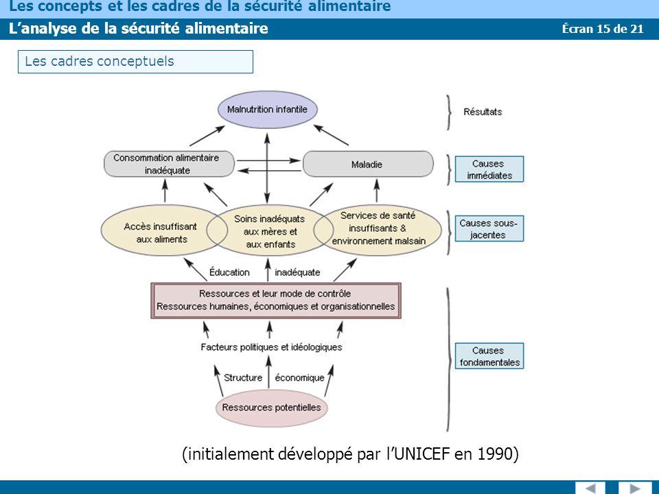 Écran 15 de 21 Les concepts et les cadres de la sécurité alimentaire Lanalyse de la sécurité alimentaire Le modèle causal de la malnutrition (initiale