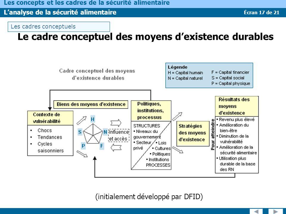 Écran 17 de 21 Les concepts et les cadres de la sécurité alimentaire Lanalyse de la sécurité alimentaire Le cadre conceptuel des moyens dexistence dur