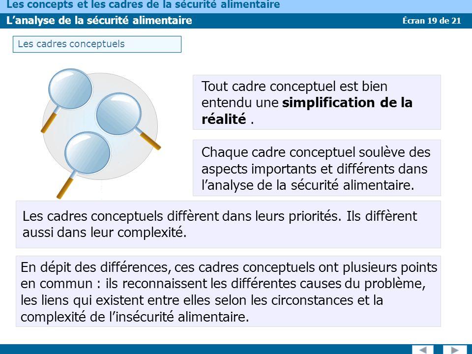 Écran 19 de 21 Les concepts et les cadres de la sécurité alimentaire Lanalyse de la sécurité alimentaire Tout cadre conceptuel est bien entendu une si