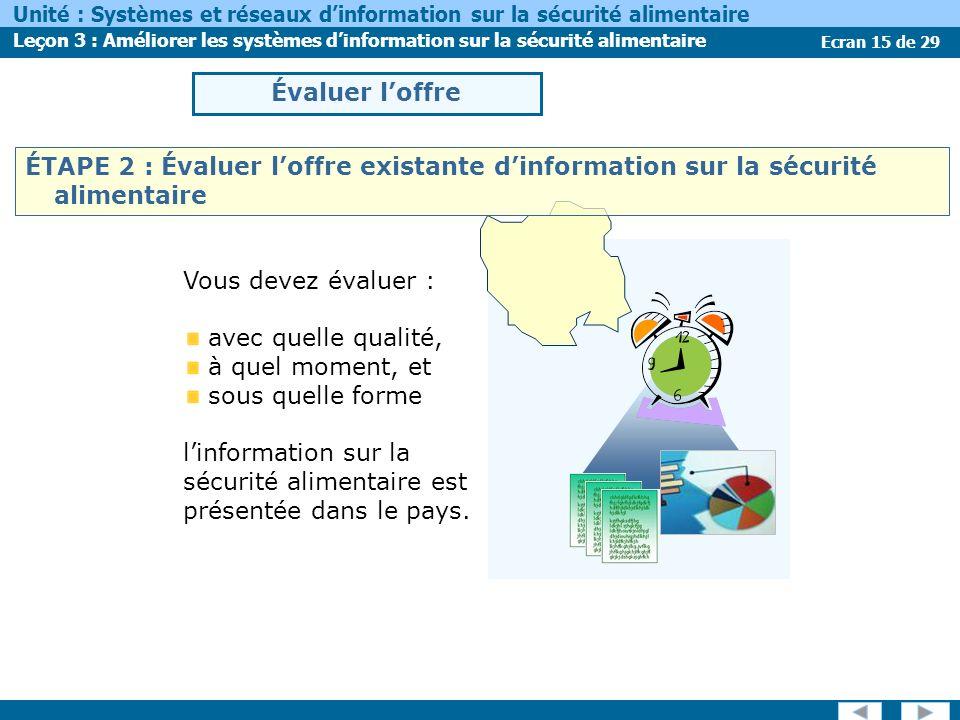 Ecran 15 de 29 Unité : Systèmes et réseaux dinformation sur la sécurité alimentaire Leçon 3 : Améliorer les systèmes dinformation sur la sécurité alim