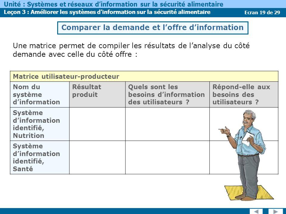 Ecran 19 de 29 Unité : Systèmes et réseaux dinformation sur la sécurité alimentaire Leçon 3 : Améliorer les systèmes dinformation sur la sécurité alim