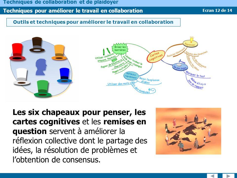 Ecran 12 de 14 Techniques de collaboration et de plaidoyer Techniques pour améliorer le travail en collaboration Les six chapeaux pour penser, les car