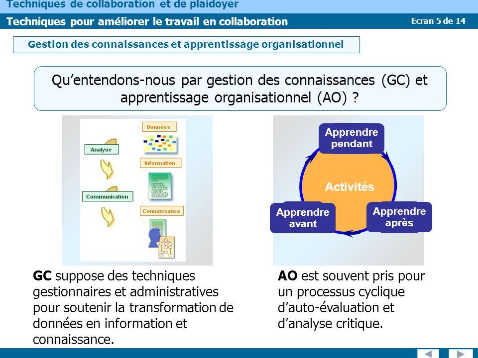 Ecran 5 de 14 Techniques de collaboration et de plaidoyer Techniques pour améliorer le travail en collaboration Gestion des connaissances et apprentissage organisationnel Quentendons-nous par gestion des connaissances (GC) et apprentissage organisationnel (AO) .
