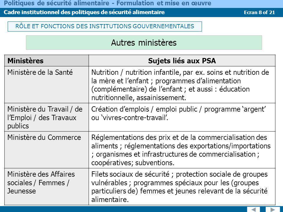 Ecran 9 of 21 Politiques de sécurité alimentaire - Formulation et mise en œuvre Cadre institutionnel des politiques de sécurité alimentaire Souvent une agence spéciale est mandatée pour cette tâche.