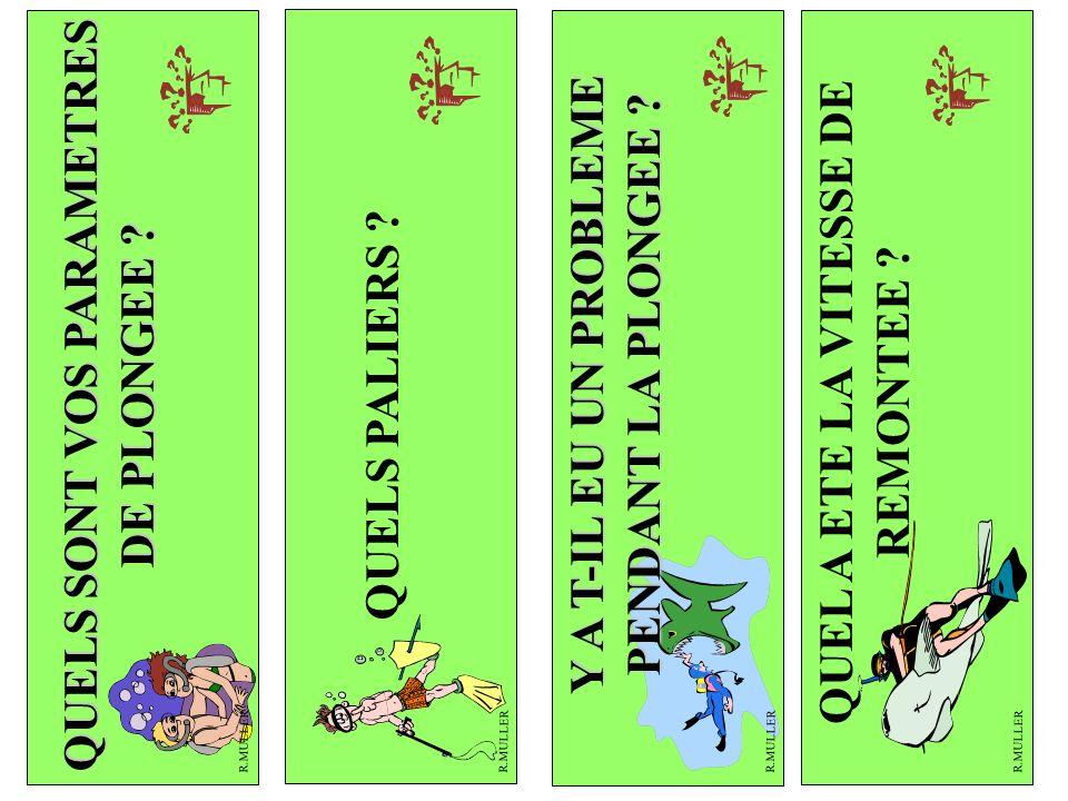 COMPORTEMENT INHABITUEL SIGNES OBSERVABLES R.MULLER