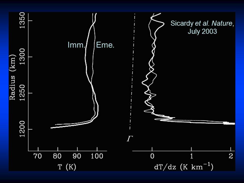 Sicardy et al. Nature, July 2003 Imm.Eme.