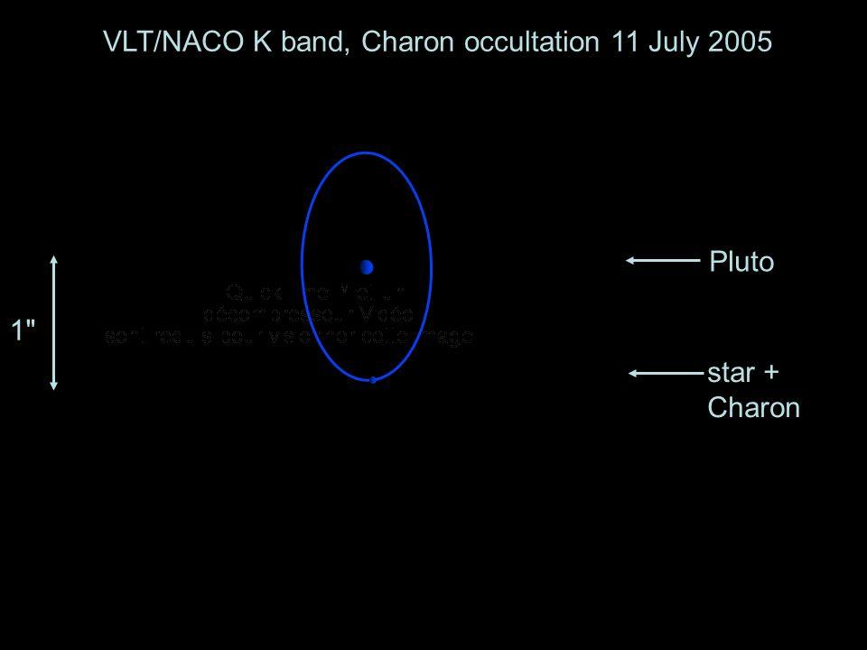 VLT/NACO K band, Charon occultation 11 July 2005 1 Pluto star + Charon
