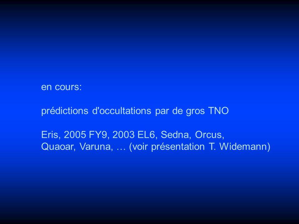 en cours: prédictions d occultations par de gros TNO Eris, 2005 FY9, 2003 EL6, Sedna, Orcus, Quaoar, Varuna, … (voir présentation T.