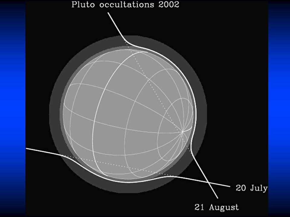 Pluto **et** Hydra 12 mai 2007 Paranal & La Silla Pluton 14 juin 2007 Paranal, La Silla & SOAR