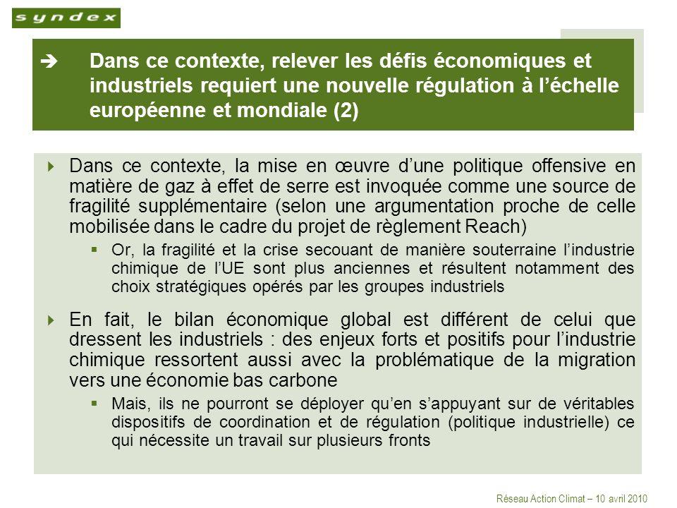 Réseau Action Climat – 10 avril 2010 Dans ce contexte, relever les défis économiques et industriels requiert une nouvelle régulation à léchelle européenne et mondiale (2) Dans ce contexte, la mise en œuvre dune politique offensive en matière de gaz à effet de serre est invoquée comme une source de fragilité supplémentaire (selon une argumentation proche de celle mobilisée dans le cadre du projet de règlement Reach) Or, la fragilité et la crise secouant de manière souterraine lindustrie chimique de lUE sont plus anciennes et résultent notamment des choix stratégiques opérés par les groupes industriels En fait, le bilan économique global est différent de celui que dressent les industriels : des enjeux forts et positifs pour lindustrie chimique ressortent aussi avec la problématique de la migration vers une économie bas carbone Mais, ils ne pourront se déployer quen sappuyant sur de véritables dispositifs de coordination et de régulation (politique industrielle) ce qui nécessite un travail sur plusieurs fronts