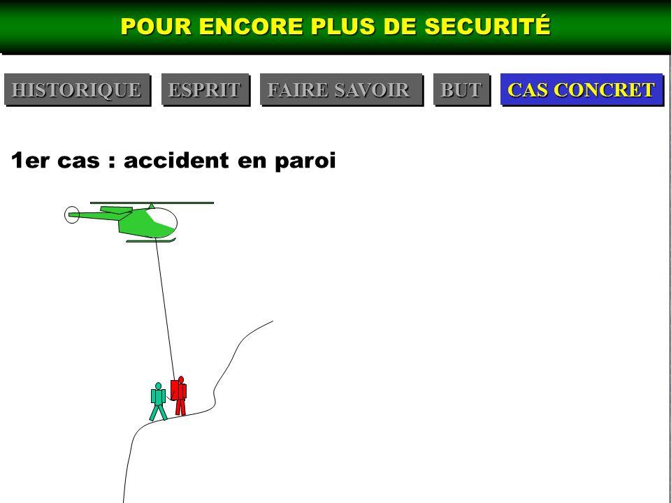 POUR ENCORE PLUS DE SECURITÉ 1er cas : accident en paroi ESPRITESPRITHISTORIQUEHISTORIQUE FAIRE SAVOIR BUTBUT CAS CONCRET