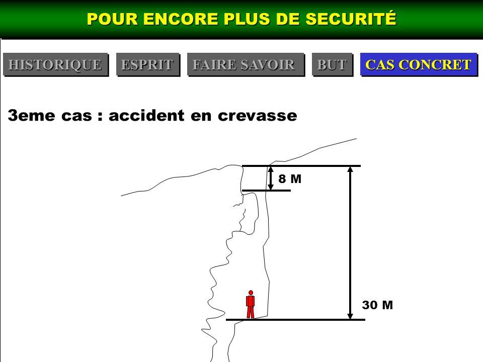 3eme cas : accident en crevasse 8 M 30 M POUR ENCORE PLUS DE SECURITÉ ESPRITESPRITHISTORIQUEHISTORIQUE FAIRE SAVOIR BUTBUT CAS CONCRET