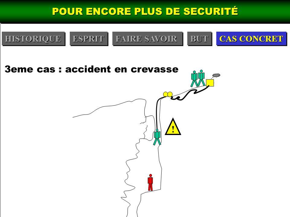 ! POUR ENCORE PLUS DE SECURITÉ 3eme cas : accident en crevasse ESPRITESPRITHISTORIQUEHISTORIQUE FAIRE SAVOIR BUTBUT CAS CONCRET